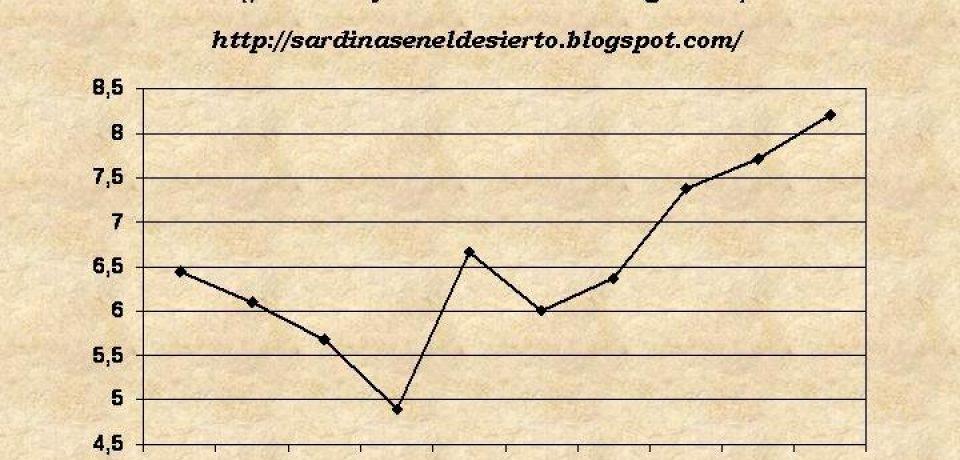 EL ENORME GASTO DE MACRI EN LA RECOLECCIÓN DE RESIDUOS