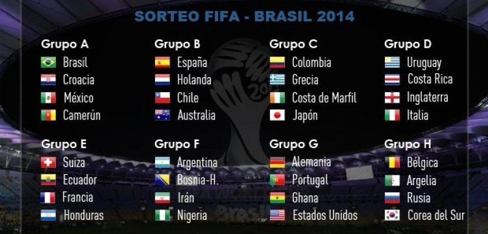 MUNDIAL DE BRASIL 2014: EL FIXTURE