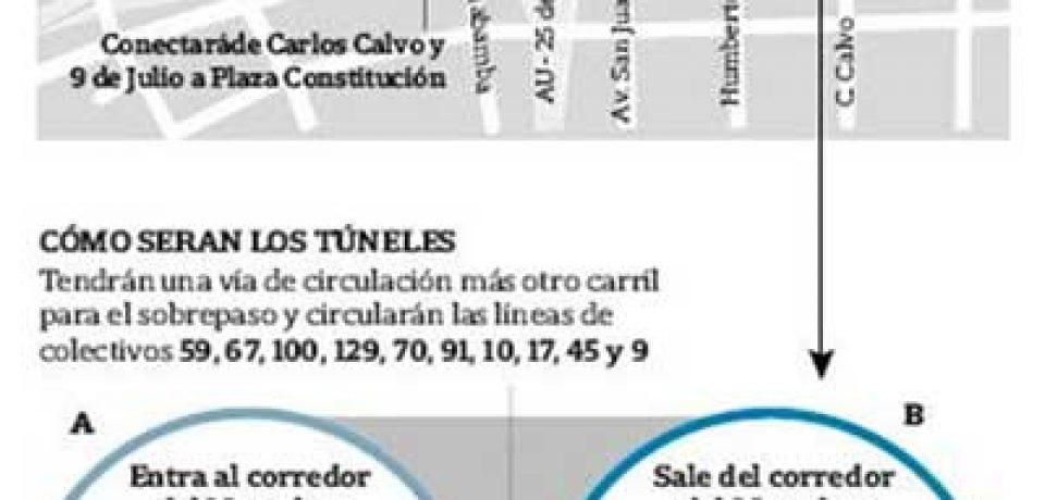 METROBUS 9 DE JULIO: COMIENZA LA CONSTRUCCIÓN DE TÚNELES EN LA 9 DE JULIO