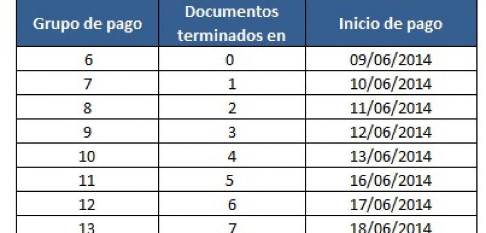 ANSES ADELANTA EL AGUINALDO A JUBILADOS